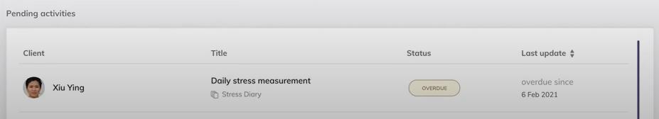Client Progress Dashboard